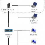 network201311
